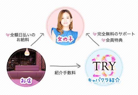 TRY18説明図